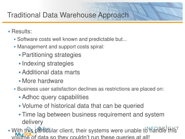 Traditional Data Warehouse Approach