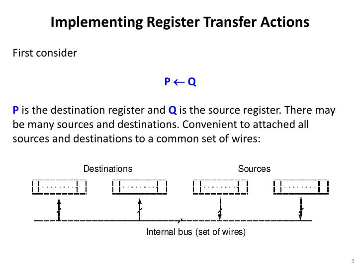 Implementing Register Transfer Actions