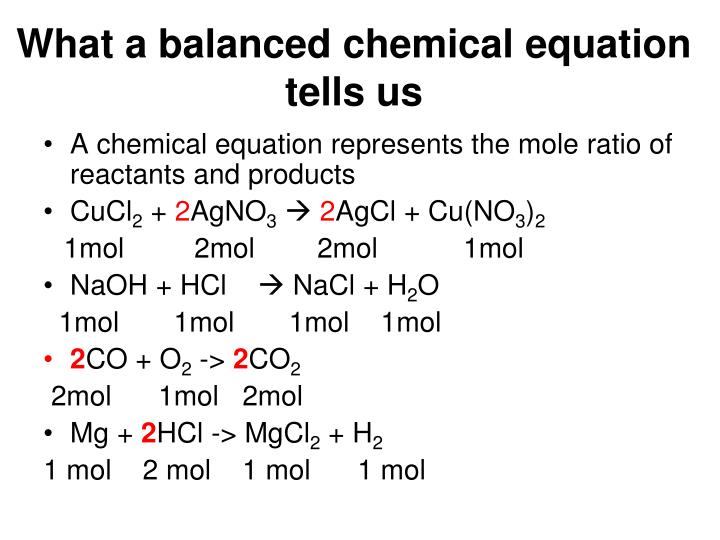 What a balanced chemical equation tells us