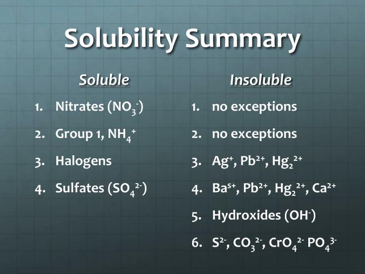 Solubility Summary
