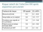 risque relatif de l infection vih apr s exposition percutan e
