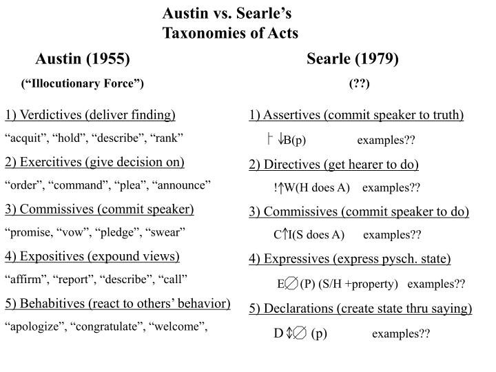 Austin vs. Searle's Taxonomies of Acts