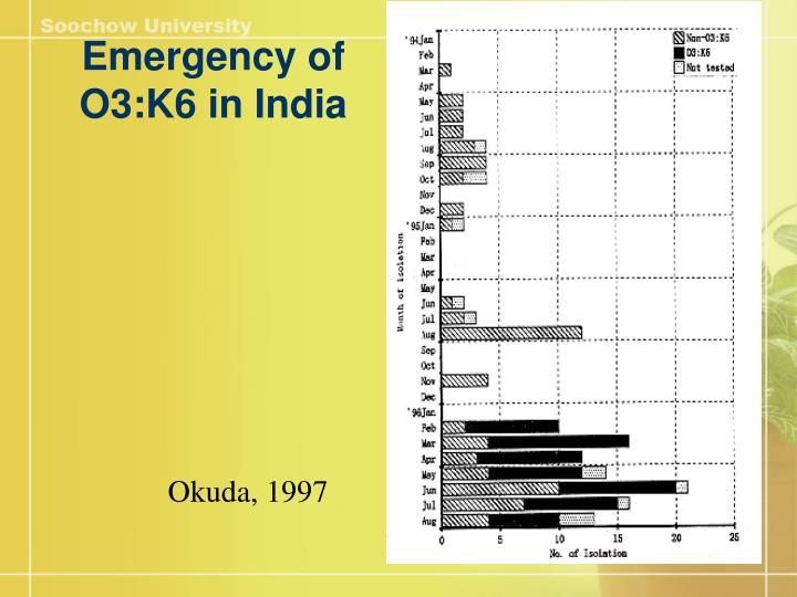 Emergency of O3:K6 in India