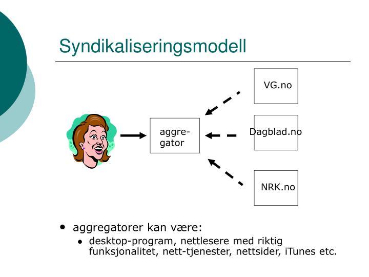 Syndikaliseringsmodell