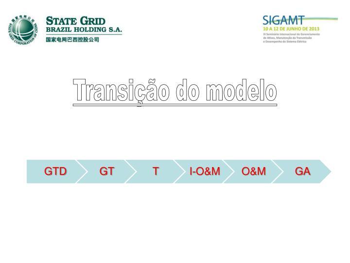 Transição do modelo