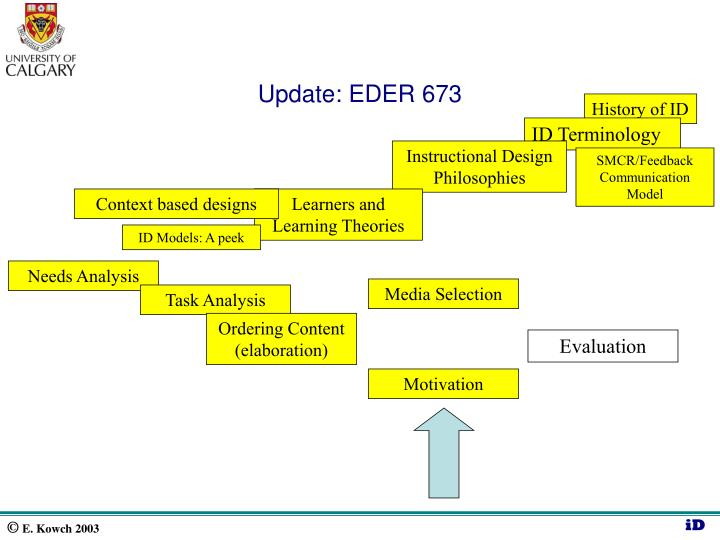 Update: EDER 673