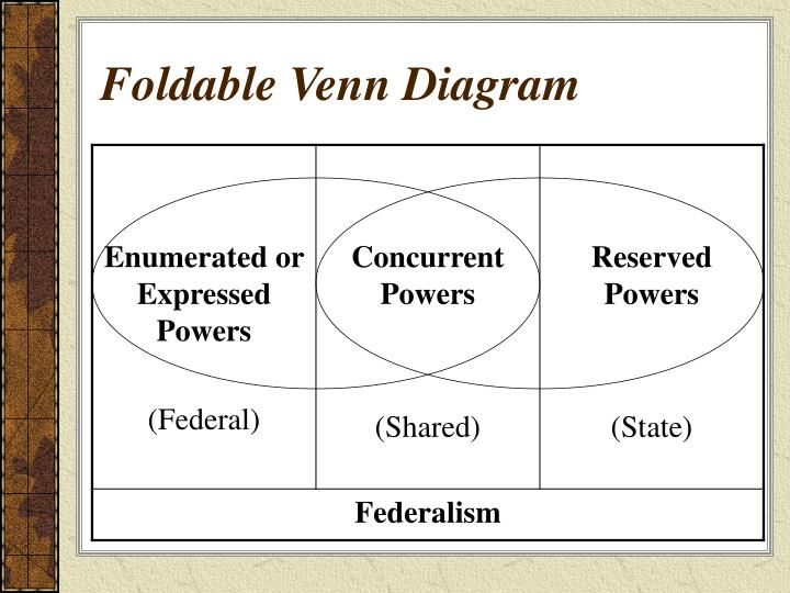 Foldable Venn Diagram