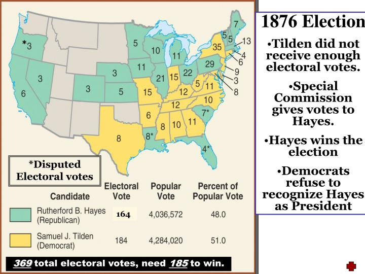 1876 Election