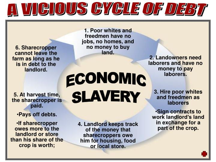 A VICIOUS CYCLE OF DEBT