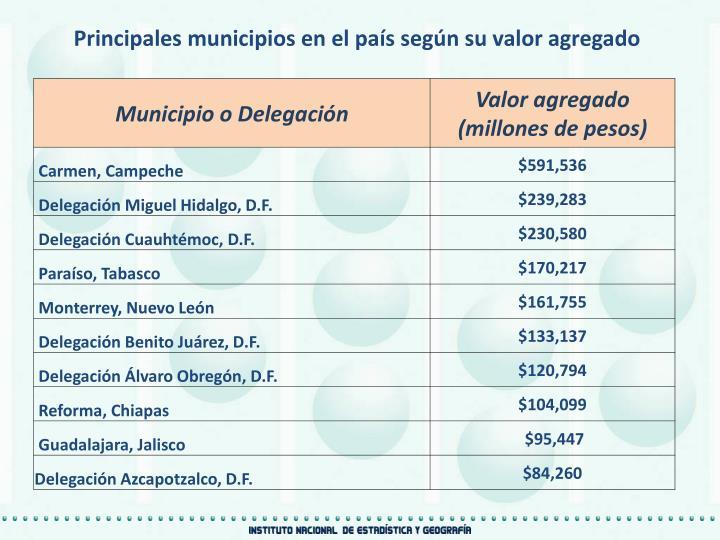 Principales municipios en el país según su valor agregado
