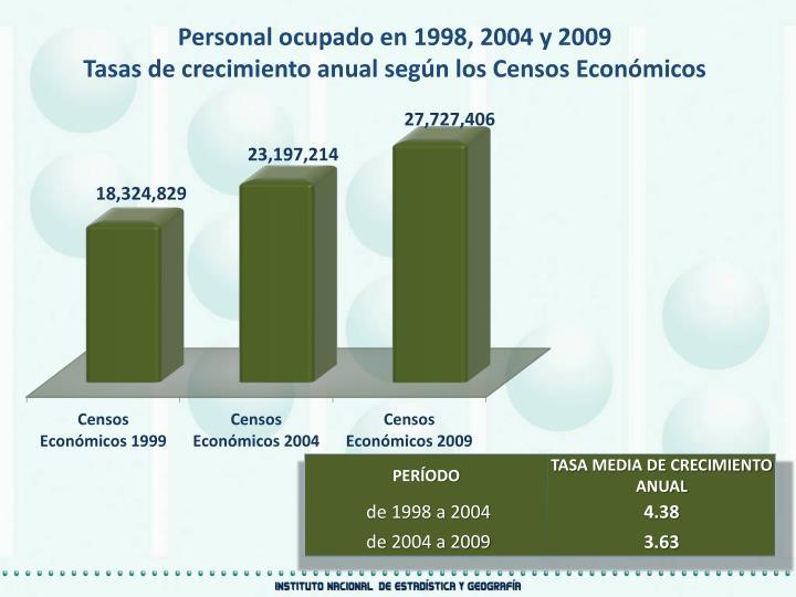 Personal ocupado en 1998, 2004 y 2009