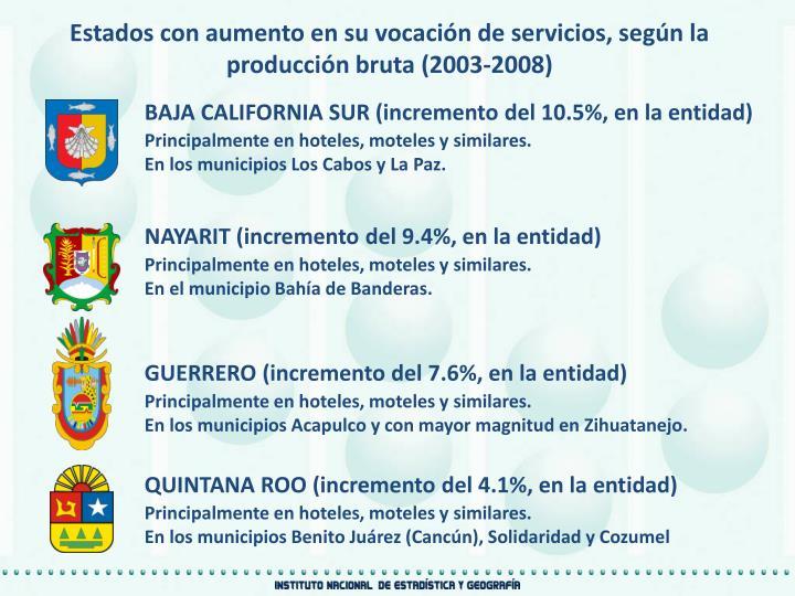 Estados con aumento en su vocación de servicios, según la producción bruta (2003-2008)