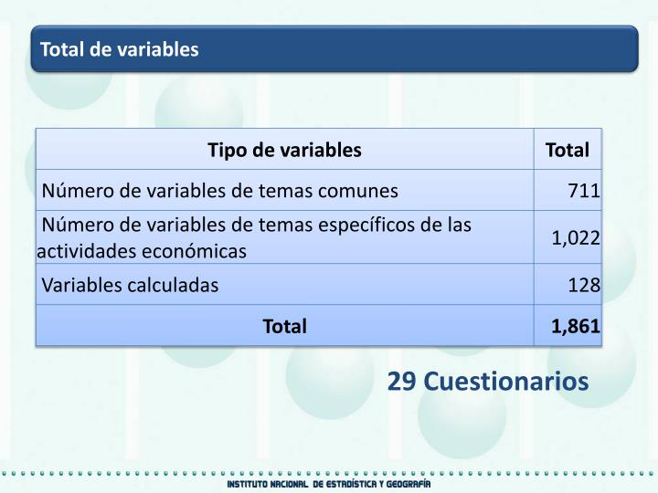 Total de variables