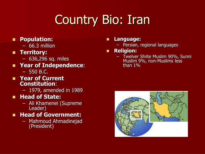 Country bio iran