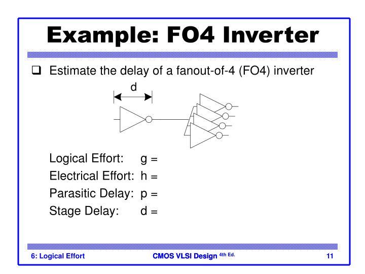 Example: FO4 Inverter