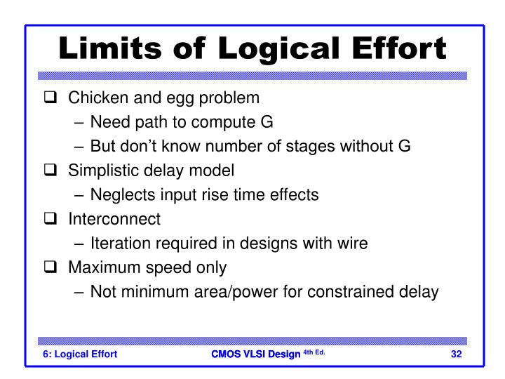 Limits of Logical Effort