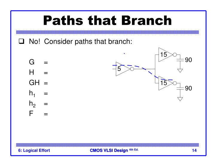 Paths that Branch