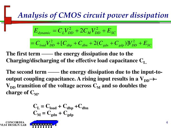 Analysis of CMOS circuit power dissipation