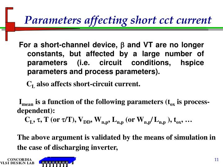 Parameters affecting short cct current