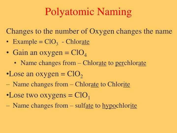 Polyatomic Naming