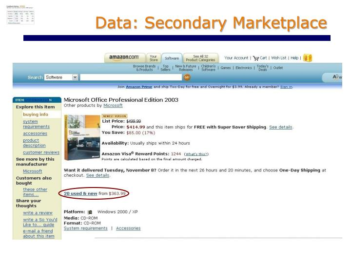 Data: Secondary Marketplace