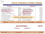 some indicative dollar values