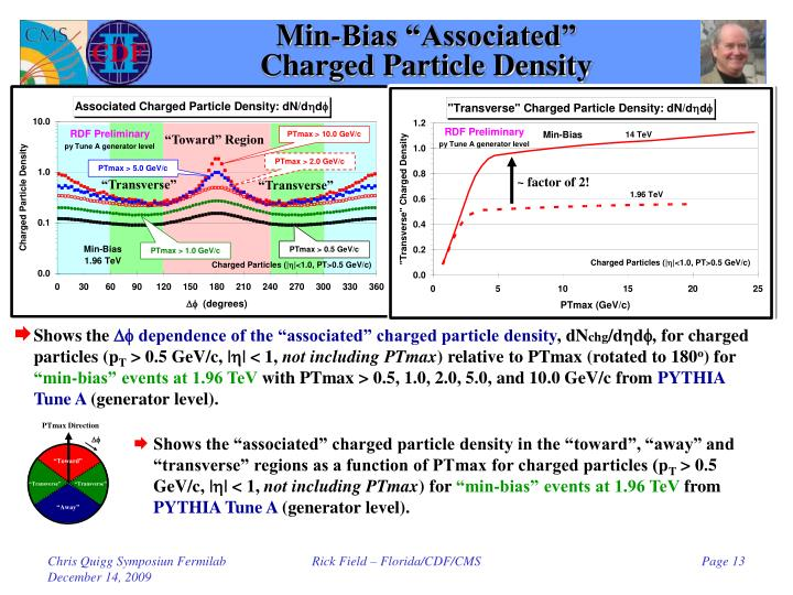 "Min-Bias ""Associated"""