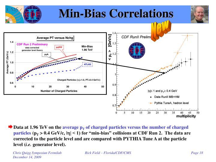 Min-Bias Correlations