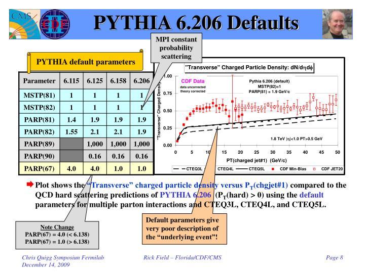PYTHIA 6.206 Defaults