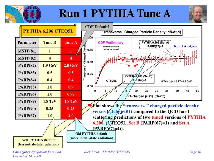 Run 1 PYTHIA Tune A