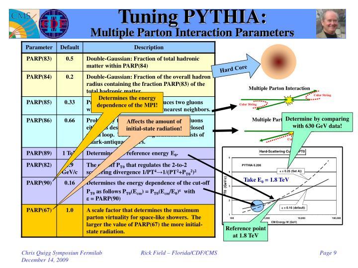 Tuning PYTHIA: