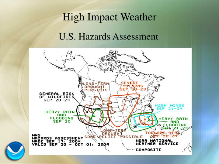 High Impact Weather