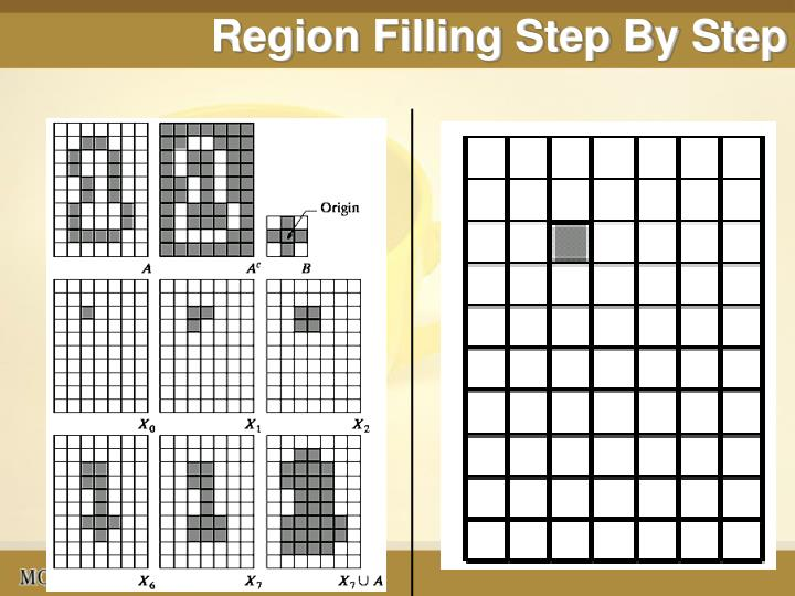 Region Filling Step By Step