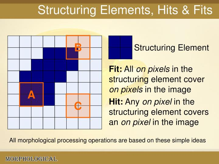 Structuring Elements, Hits & Fits