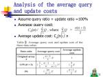 analysis of the average query and update costs