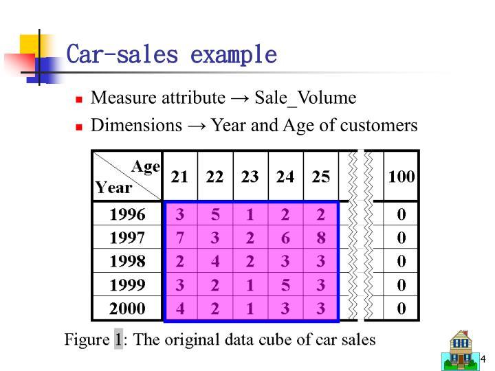 Car-sales example