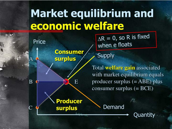 Market equilibrium and