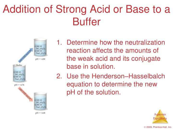 Addition of Strong Acid or Base to a Buffer