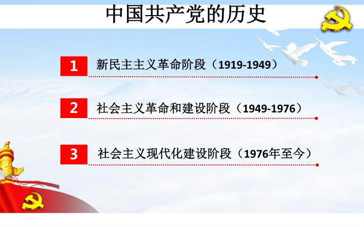 中国共产党的历史