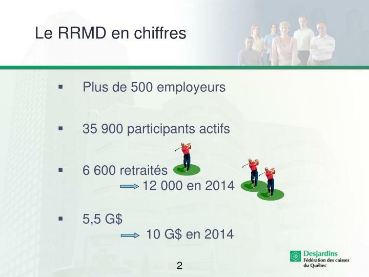 Le RRMD en chiffres