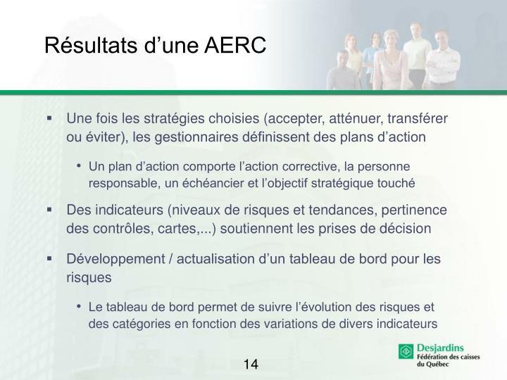 Résultats d'une AERC