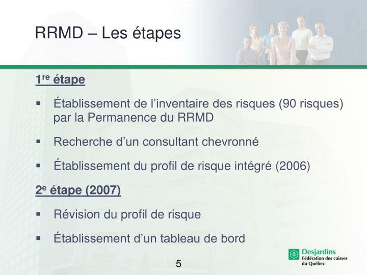 RRMD – Les étapes