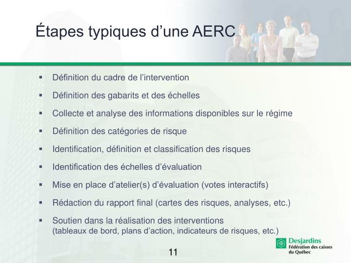 Étapes typiques d'une AERC