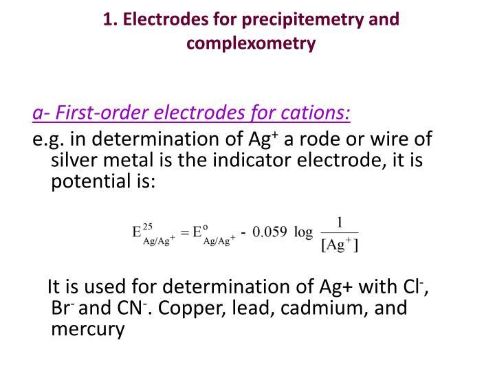 1. Electrodes for