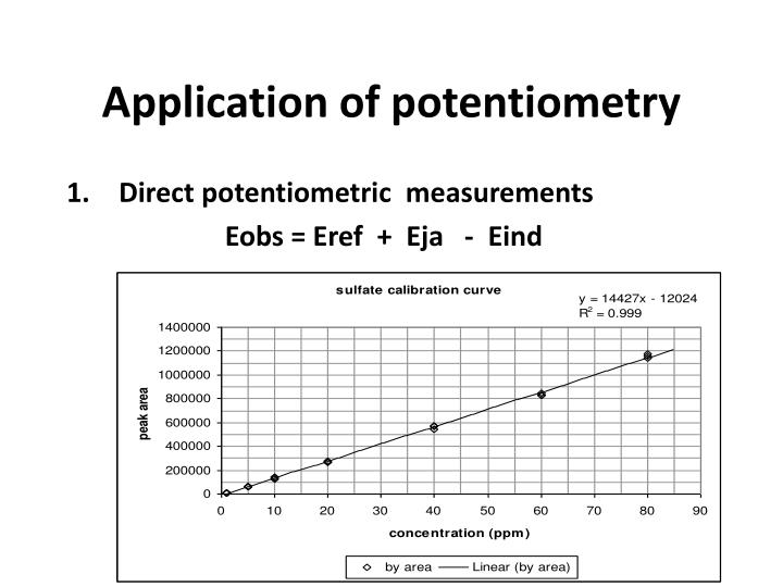 Application of potentiometry