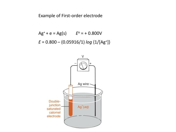 Example of First-order electrode