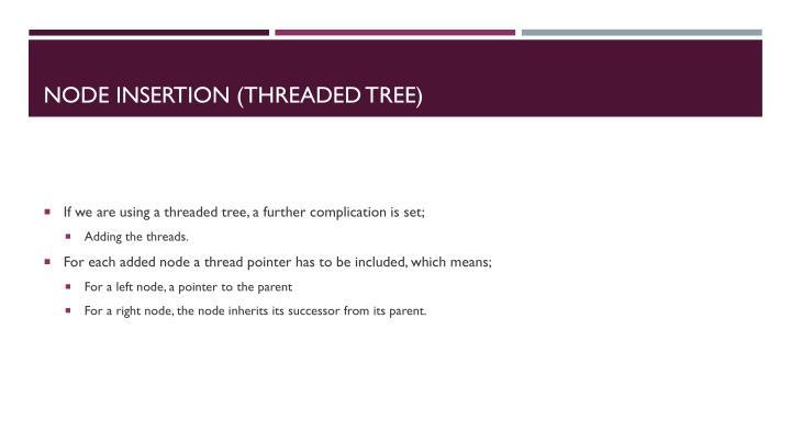 Node Insertion (Threaded Tree)