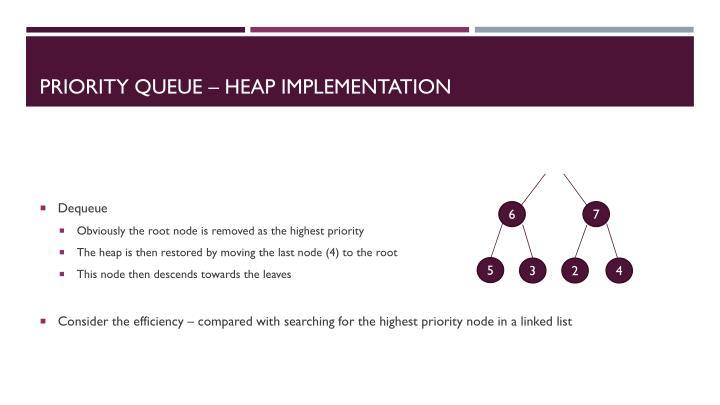 Priority Queue – Heap Implementation
