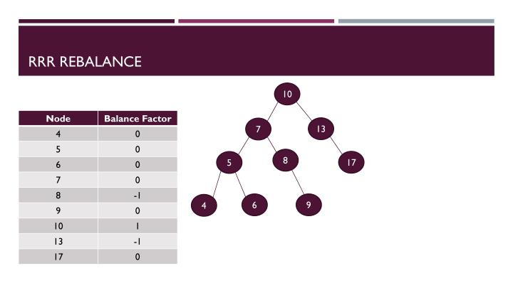 RRR Rebalance