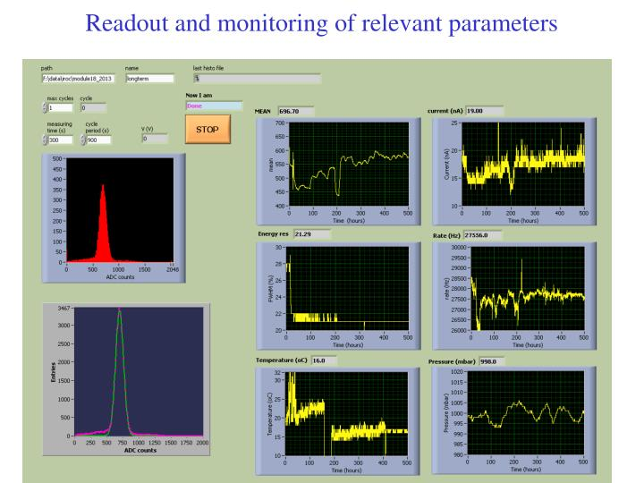 Readout and monitoring of relevant parameters